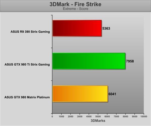 GraficosASUS390-3DMarkXtreme