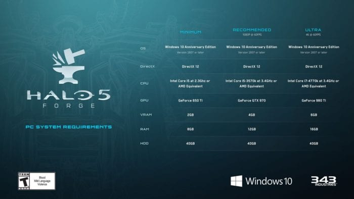 halo-5-forge-system-requirements