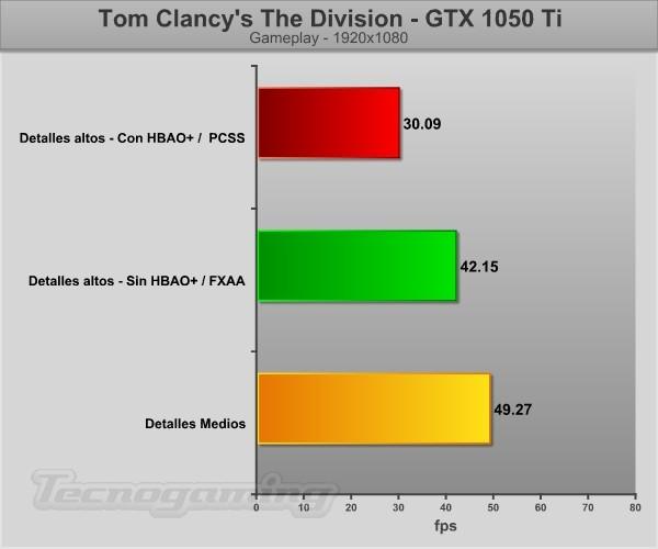 gtx1050ti-tecnogaminggames-05