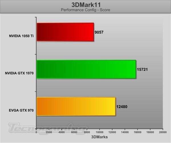 gtx1050ti-tecnogamingsintetic-01