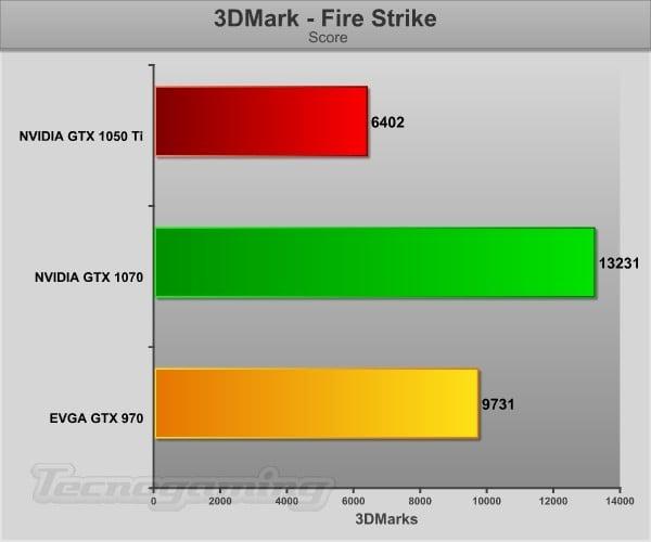 gtx1050ti-tecnogamingsintetic-02