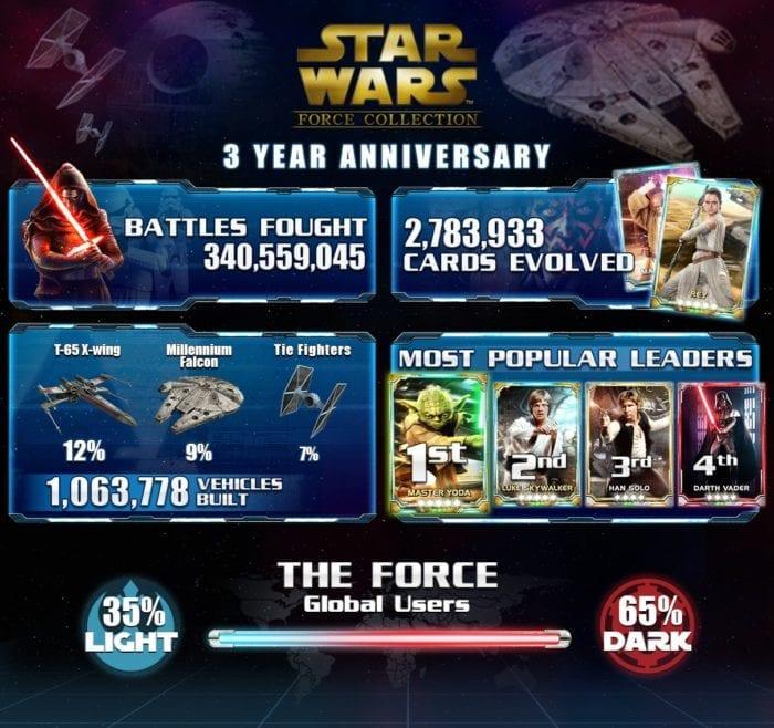 swfc_infographic_-_3_year_anniversary_1476346549