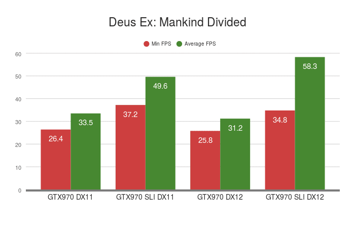 deus-ex-mankind-divided-beta-patch