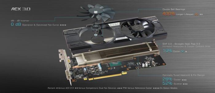 Nuevo sistema de refrigeración EVGA ACX 3.0