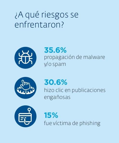 malware-eset