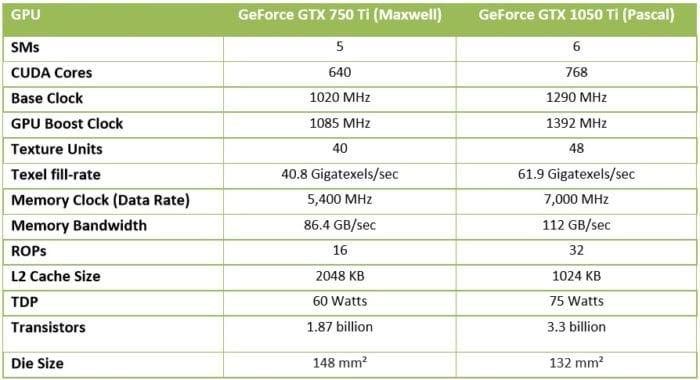 nvidia1050-comparison